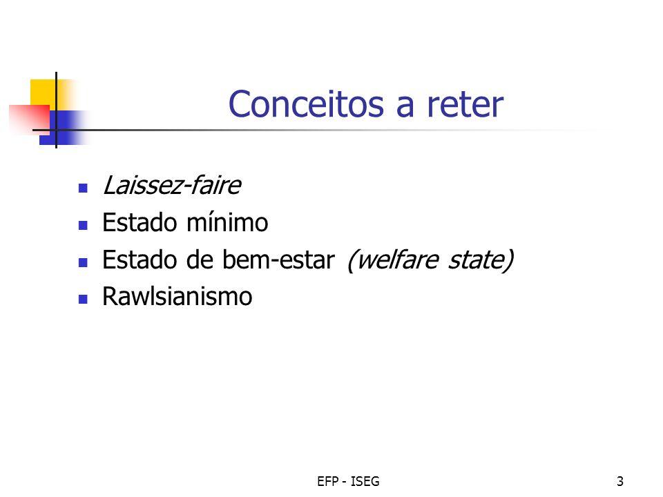 EFP - ISEG3 Conceitos a reter Laissez-faire Estado mínimo Estado de bem-estar (welfare state) Rawlsianismo