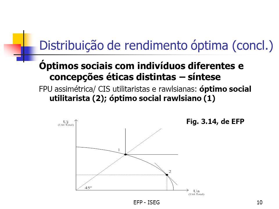 EFP - ISEG10 Distribuição de rendimento óptima (concl.) Óptimos sociais com indivíduos diferentes e concepções éticas distintas – síntese FPU assimétr