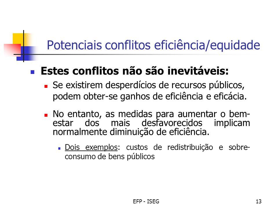 EFP - ISEG13 Potenciais conflitos eficiência/equidade Estes conflitos não são inevitáveis: Se existirem desperdícios de recursos públicos, podem obter