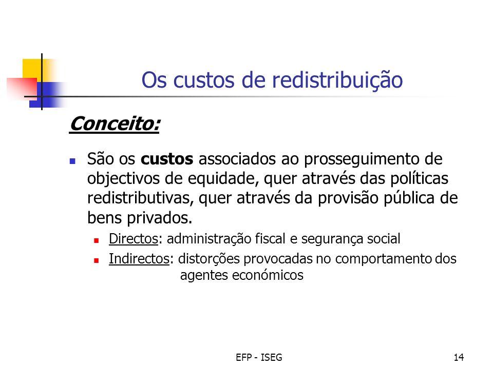 EFP - ISEG14 Os custos de redistribuição Conceito: São os custos associados ao prosseguimento de objectivos de equidade, quer através das políticas re