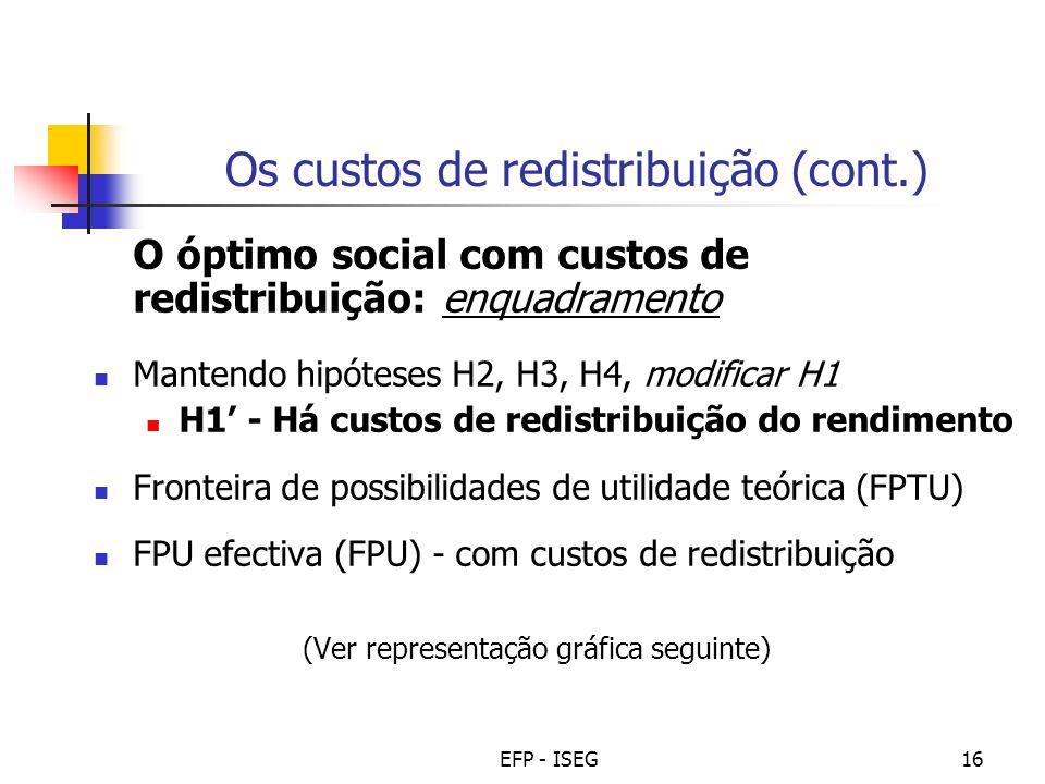 EFP - ISEG16 Os custos de redistribuição (cont.) O óptimo social com custos de redistribuição: enquadramento Mantendo hipóteses H2, H3, H4, modificar