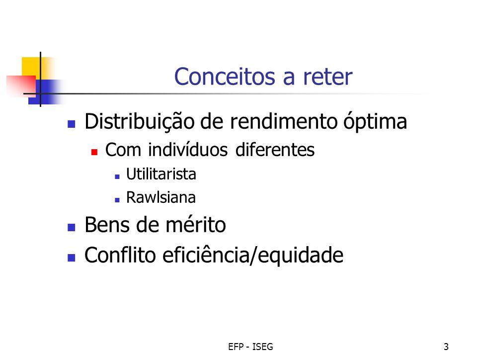 EFP - ISEG3 Conceitos a reter Distribuição de rendimento óptima Com indivíduos diferentes Utilitarista Rawlsiana Bens de mérito Conflito eficiência/eq