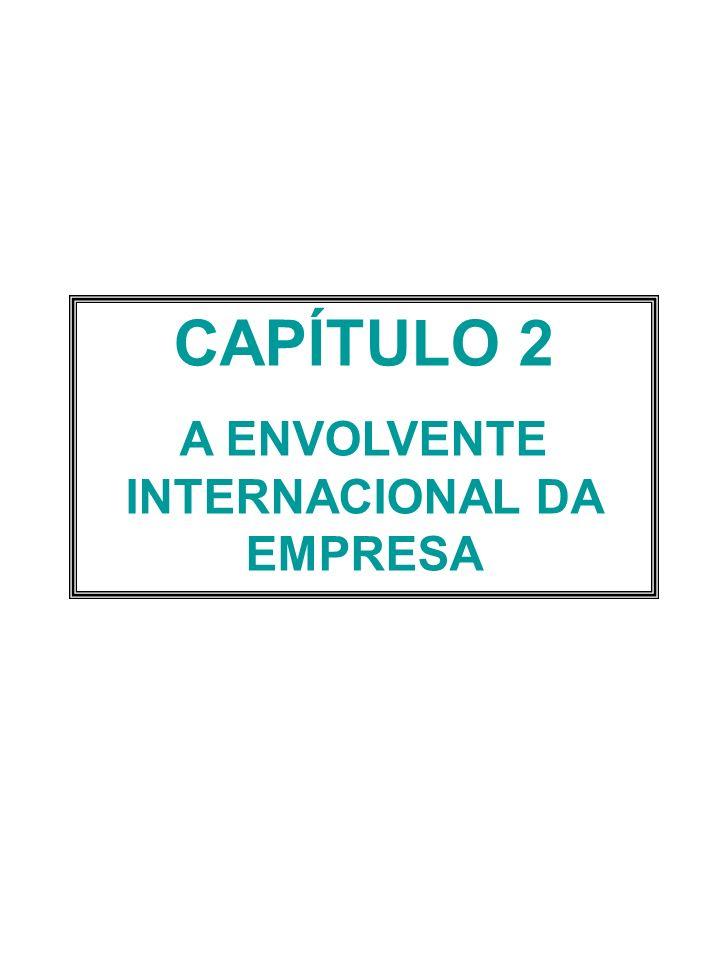 CAPÍTULO 2 A ENVOLVENTE INTERNACIONAL DA EMPRESA