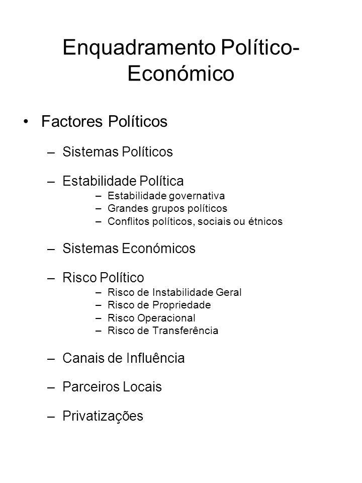 Enquadramento Político- Económico Factores Políticos –Sistemas Políticos –Estabilidade Política –Estabilidade governativa –Grandes grupos políticos –C