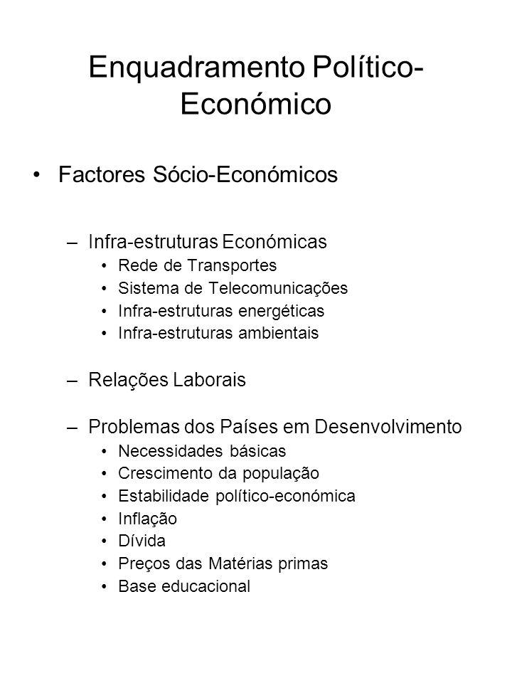 Enquadramento Político- Económico Factores Sócio-Económicos –Infra-estruturas Económicas Rede de Transportes Sistema de Telecomunicações Infra-estrutu
