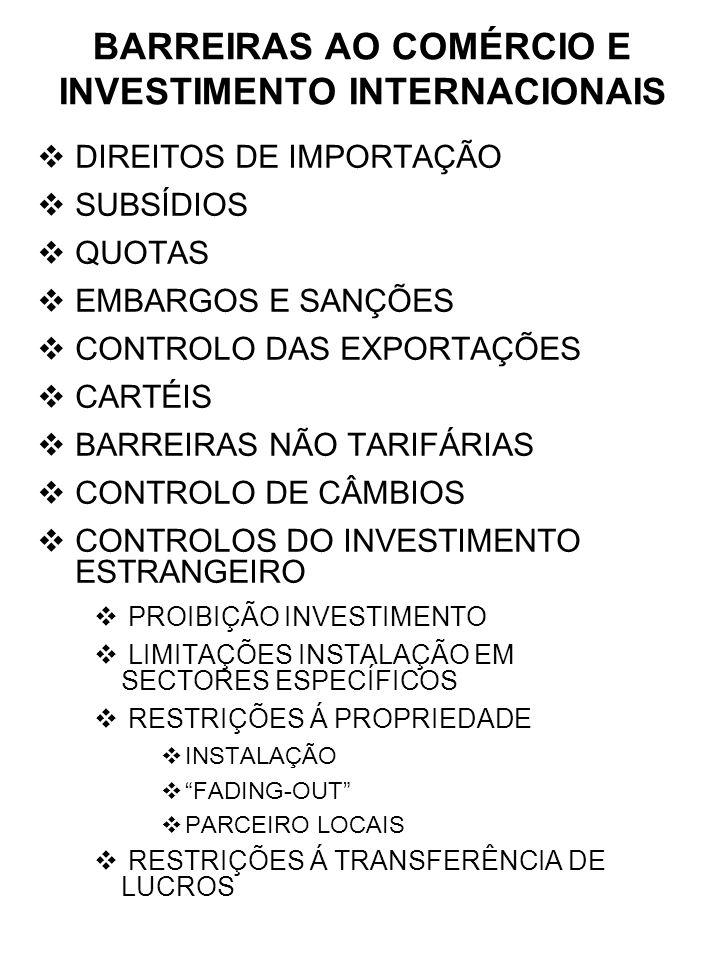 BARREIRAS AO COMÉRCIO E INVESTIMENTO INTERNACIONAIS DIREITOS DE IMPORTAÇÃO SUBSÍDIOS QUOTAS EMBARGOS E SANÇÕES CONTROLO DAS EXPORTAÇÕES CARTÉIS BARREI