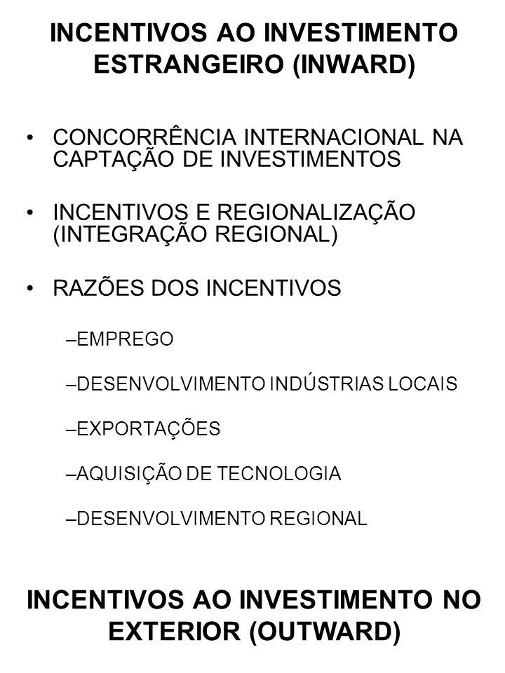 INCENTIVOS AO INVESTIMENTO ESTRANGEIRO (INWARD) CONCORRÊNCIA INTERNACIONAL NA CAPTAÇÃO DE INVESTIMENTOS INCENTIVOS E REGIONALIZAÇÃO (INTEGRAÇÃO REGION