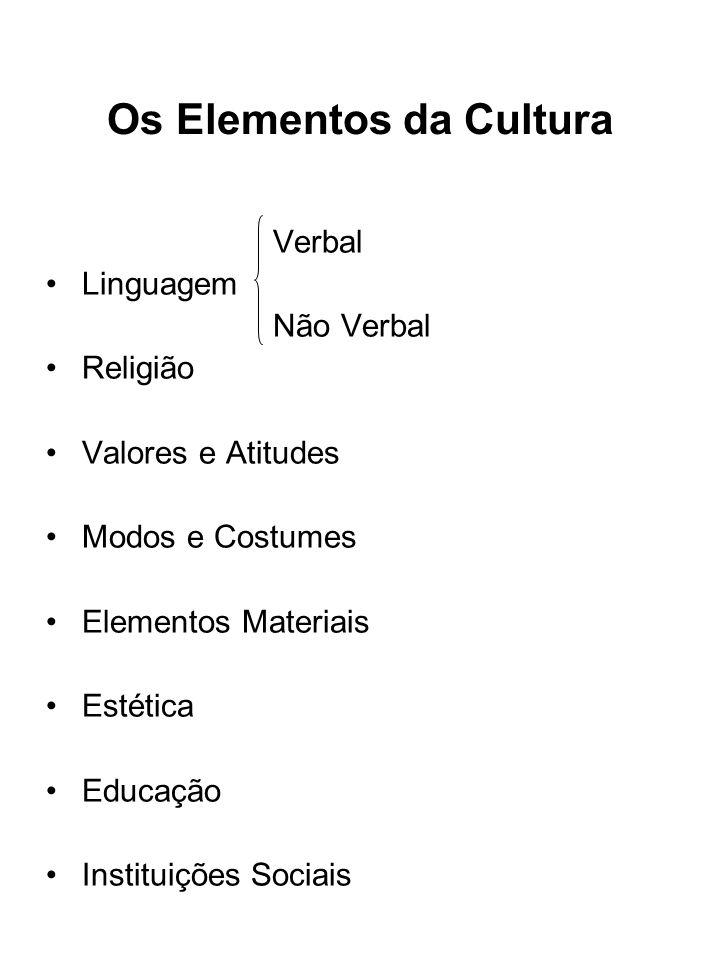 Os Elementos da Cultura Verbal Linguagem Não Verbal Religião Valores e Atitudes Modos e Costumes Elementos Materiais Estética Educação Instituições So