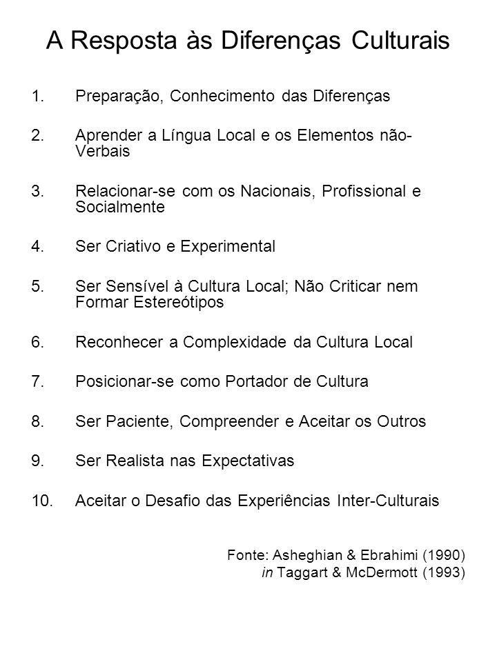 A Resposta às Diferenças Culturais 1.Preparação, Conhecimento das Diferenças 2.Aprender a Língua Local e os Elementos não- Verbais 3.Relacionar-se com