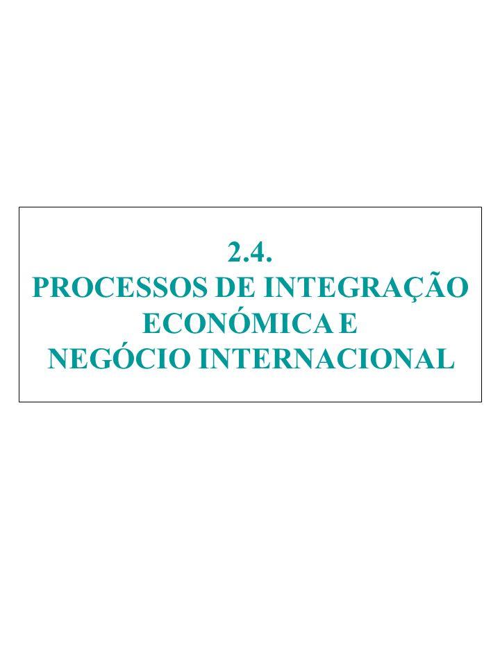 2.4. PROCESSOS DE INTEGRAÇÃO ECONÓMICA E NEGÓCIO INTERNACIONAL