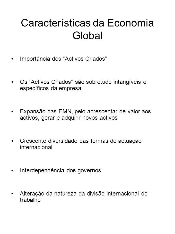 Características da Economia Global Importância dos Activos Criados Os Activos Criados são sobretudo intangíveis e específicos da empresa Expansão das