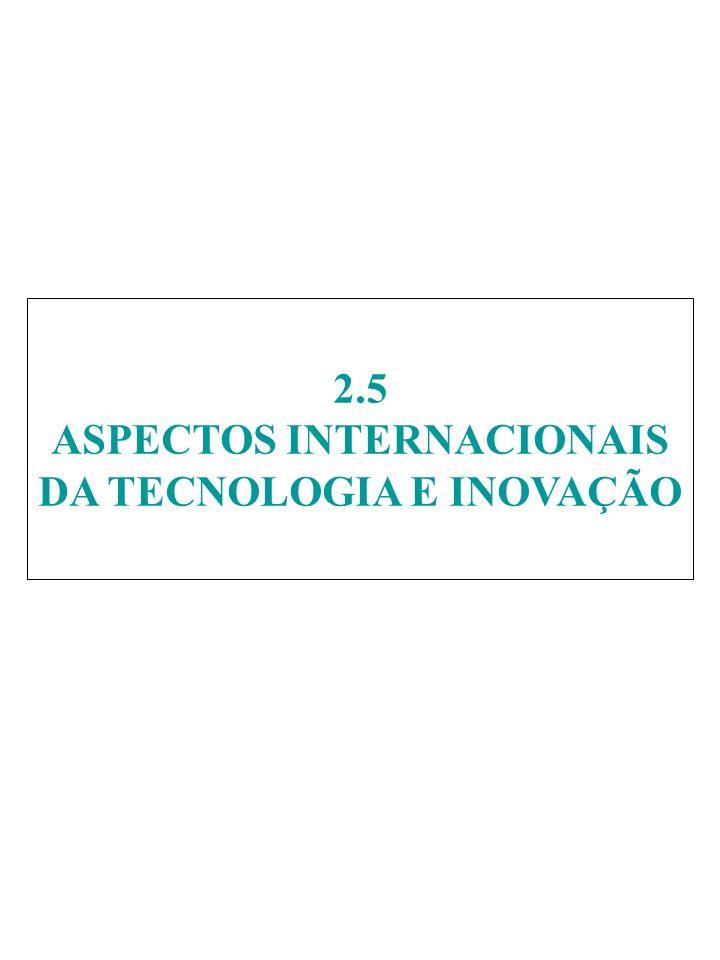 2.5 ASPECTOS INTERNACIONAIS DA TECNOLOGIA E INOVAÇÃO