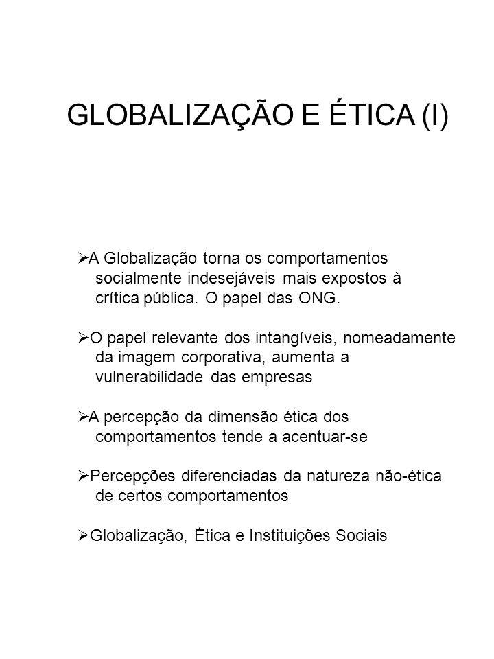 GLOBALIZAÇÃO E ÉTICA (I) A Globalização torna os comportamentos socialmente indesejáveis mais expostos à crítica pública. O papel das ONG. O papel rel
