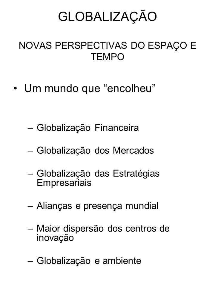GLOBALIZAÇÃO NOVAS PERSPECTIVAS DO ESPAÇO E TEMPO Um mundo que encolheu –Globalização Financeira –Globalização dos Mercados –Globalização das Estratég