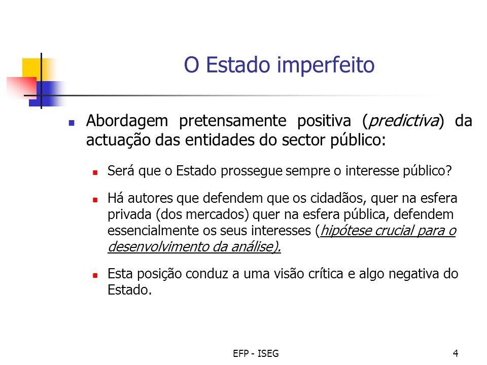 EFP - ISEG5 O Estado imperfeito Razão de ser (histórica) do Estado Hobbes (sec.