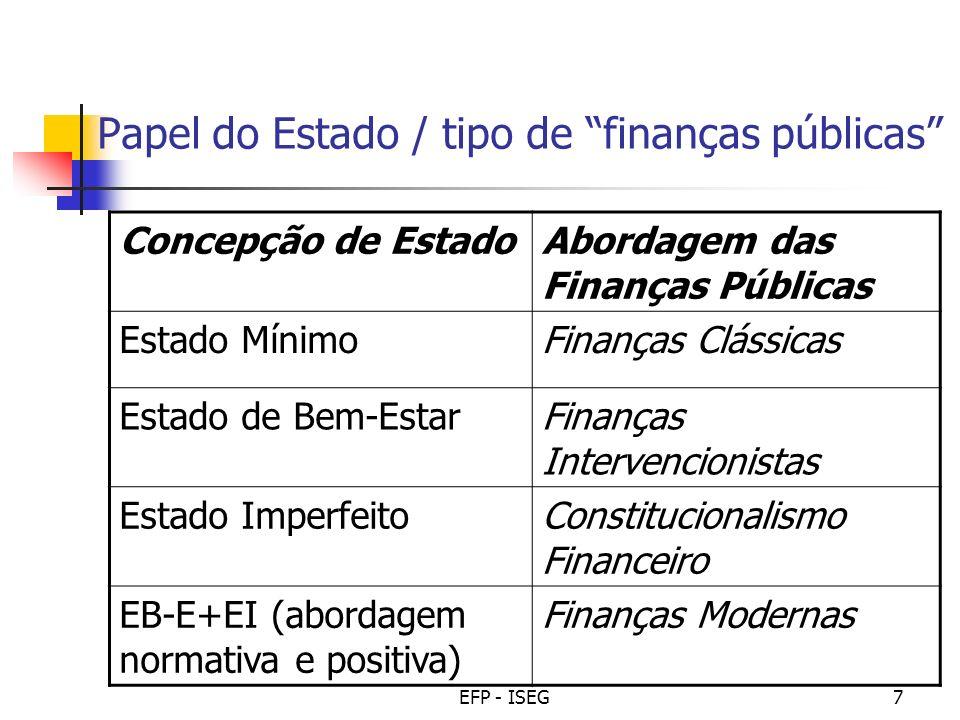 EFP - ISEG8 Tipo de finanças públicas (cont.) Finanças Clássicas (e Estado mínimo) Despesas: (f.