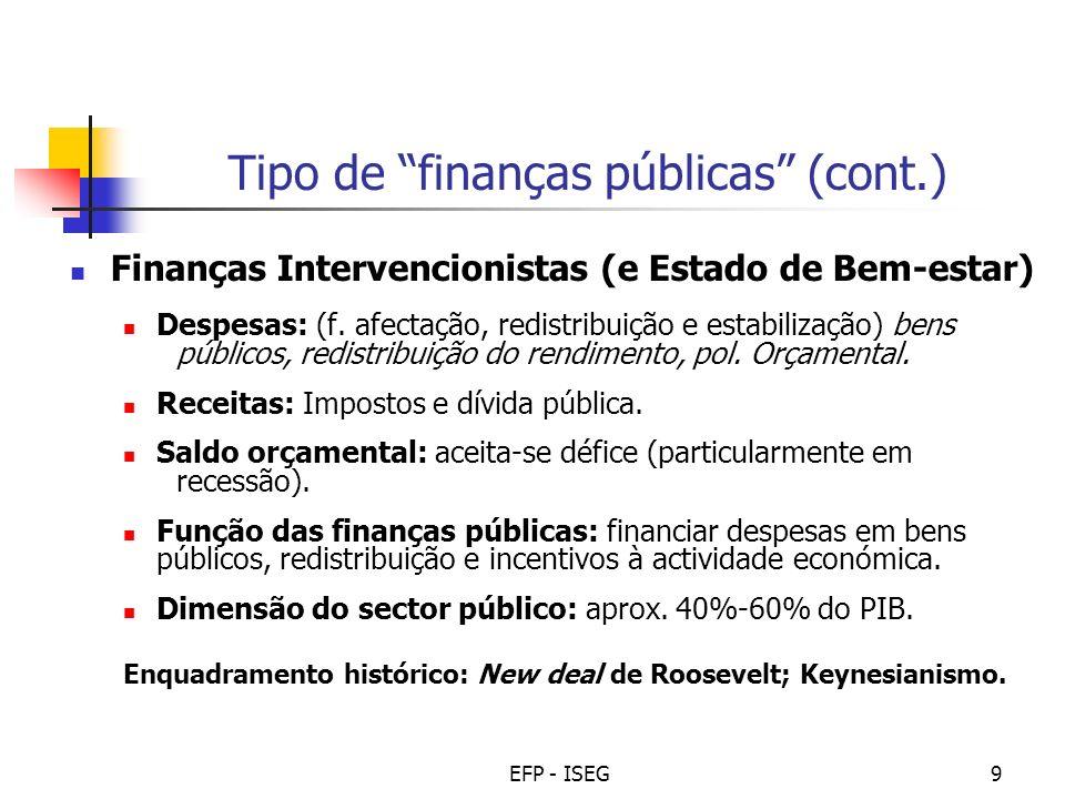 EFP - ISEG10 Tipo de finanças públicas (cont.) Constitucionalismo financeiro (e Estado imperfeito) Dados os potenciais fracassos do governo é necessário dispor de regras, de preferência constitucionais, para limitar o défice e a dívida pública.
