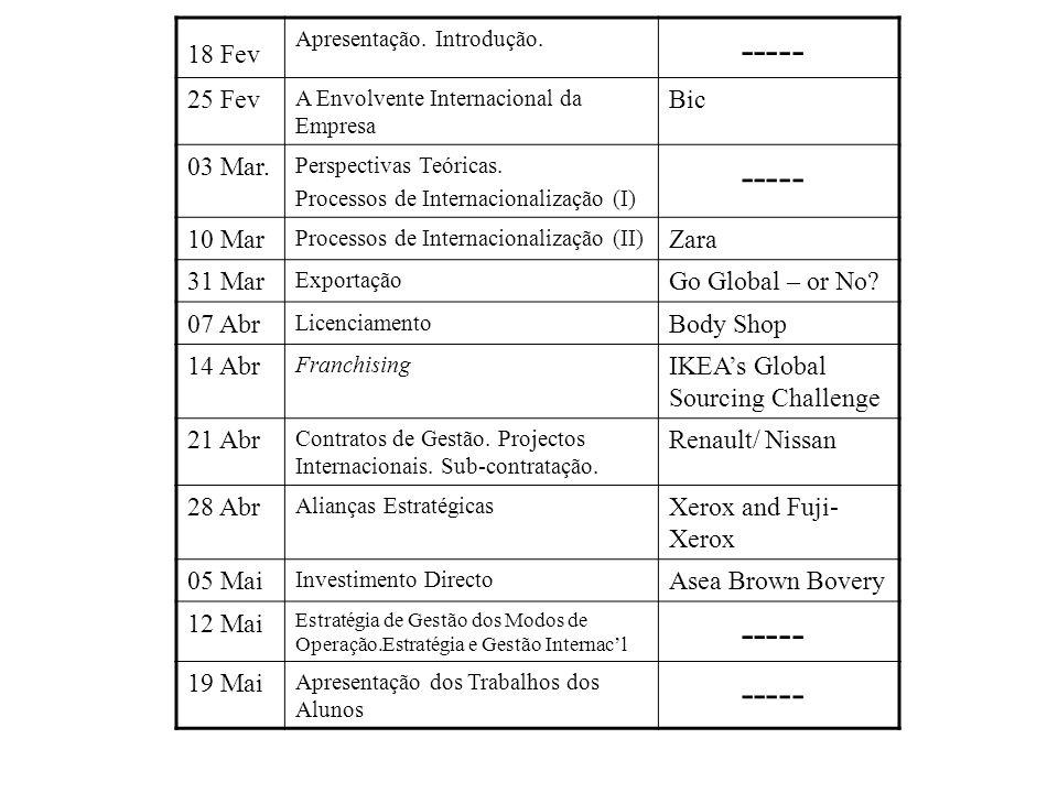 1.1 CONCEITOS BÁSICOS 1.3 TENDÊNCIAS RECENTES NOS PROCESSOS DE INTERNACIONALIZAÇÃO