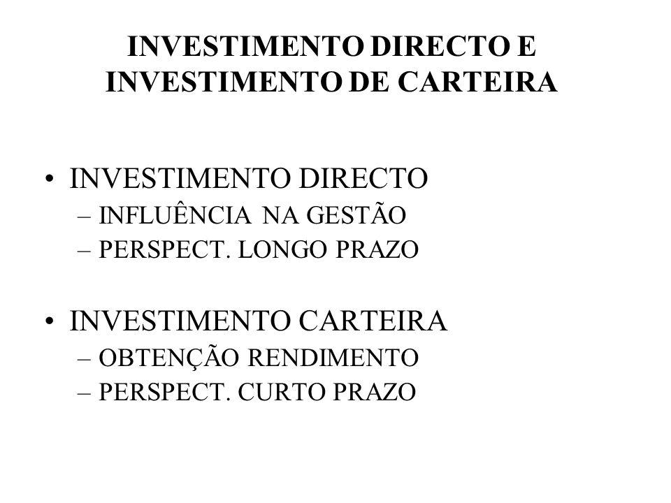1.1 CONCEITOS BÁSICOS 1.2 PERSPECTIVA HISTÓRICA DO INVESTIMENTO INTERNACIONAL
