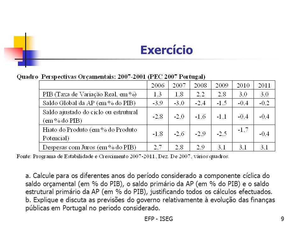 EFP - ISEG9 Exercício a. Calcule para os diferentes anos do período considerado a componente cíclica do saldo orçamental (em % do PIB), o saldo primár