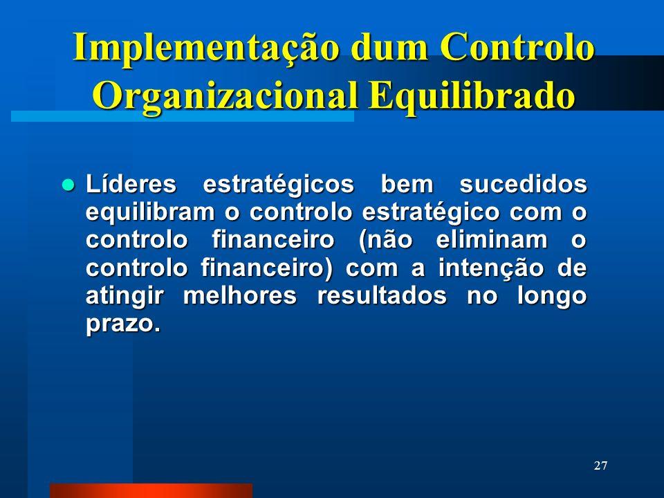 27 Implementação dum Controlo Organizacional Equilibrado Líderes estratégicos bem sucedidos equilibram o controlo estratégico com o controlo financeir