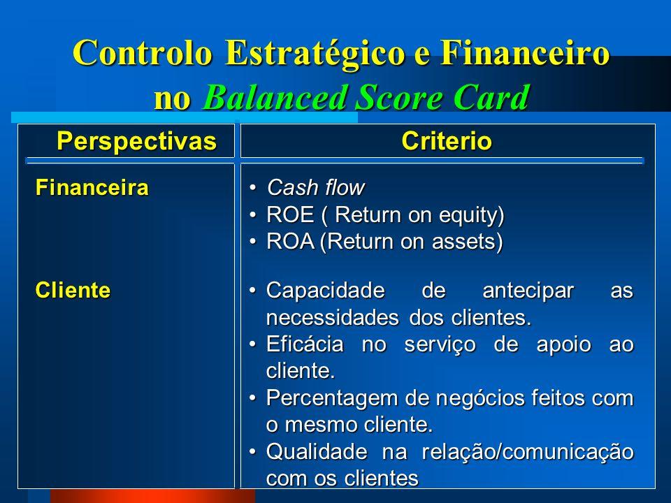 28 Controlo Estratégico e Financeiro no Balanced Score Card PerspectivasCriterio Financeira Cash flowCash flow ROE ( Return on equity)ROE ( Return on