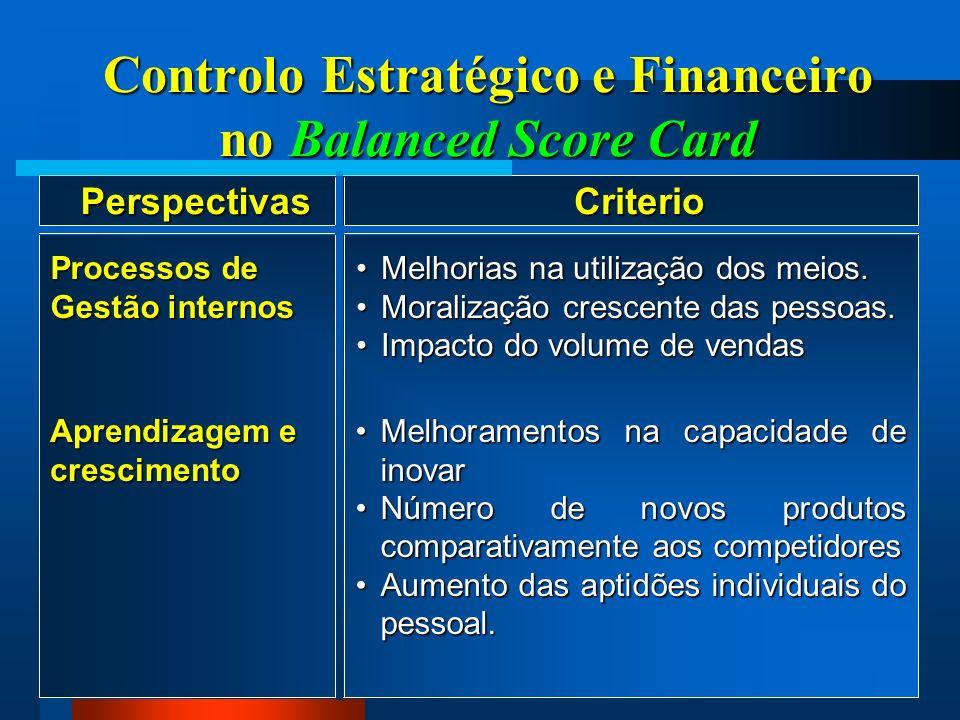 29 Controlo Estratégico e Financeiro no Balanced Score Card PerspectivasCriterio Processos de Gestão internos Melhorias na utilização dos meios.Melhor