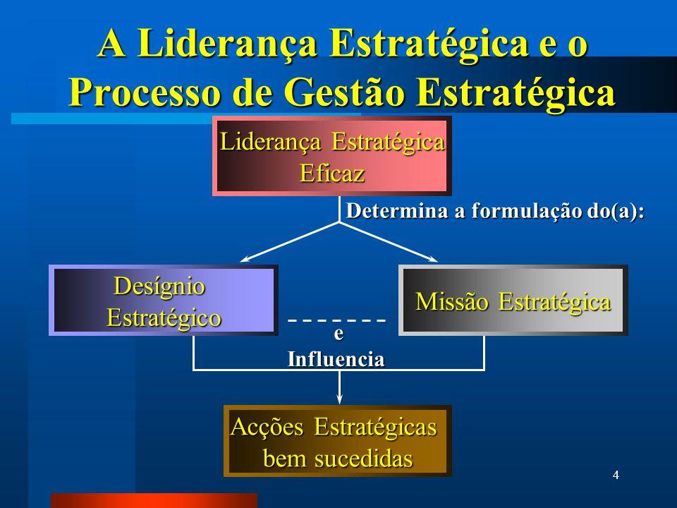 4 Acções Estratégicas bem sucedidas A Liderança Estratégica e o Processo de Gestão Estratégica Liderança Estratégica Eficaz DesígnioEstratégico Missão