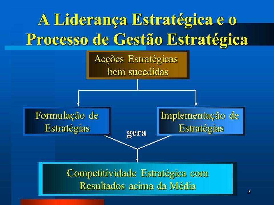 5 A Liderança Estratégica e o Processo de Gestão Estratégica Competitividade Estratégica com Resultados acima da Média Formulação de Estratégias Imple