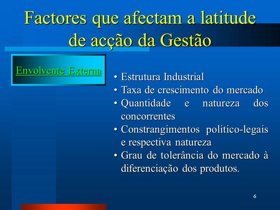 7 Factores que afectam a latitude de acção da Gestão Características da Organização DimensãoDimensão IdadeIdade CulturaCultura Disponibilidade de recursosDisponibilidade de recursos Formas de interacção entre asFormas de interacção entre as pessoas dentro da organização Envolvente Externa