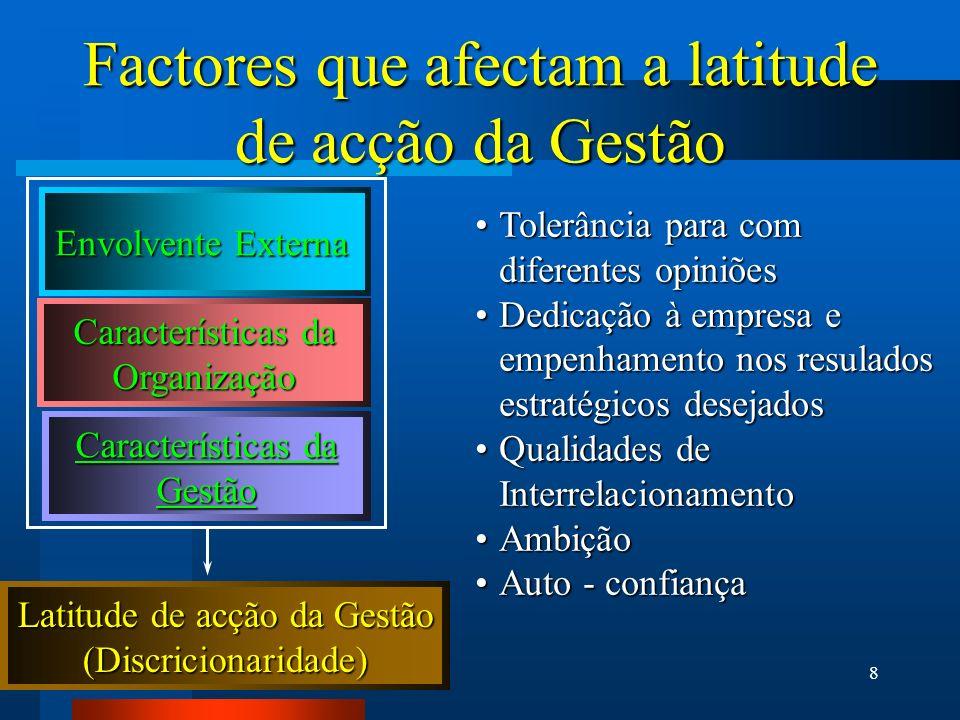 8 Factores que afectam a latitude de acção da Gestão Características da Gestão Latitude de acção da Gestão (Discricionaridade) Tolerância para com dif
