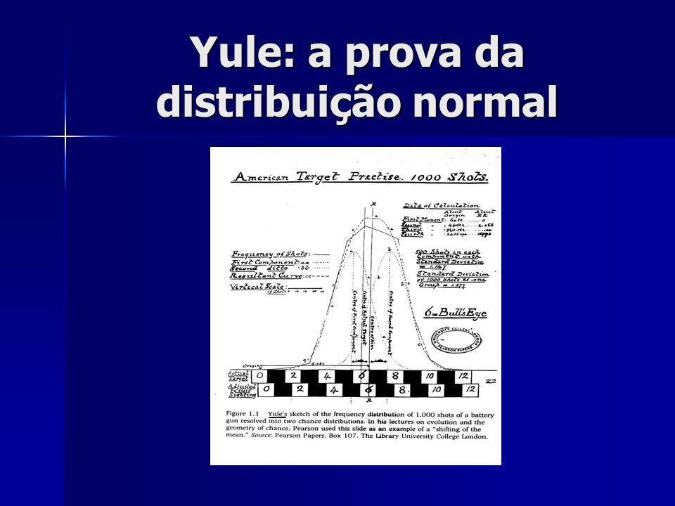 Yule: a prova da distribuição normal
