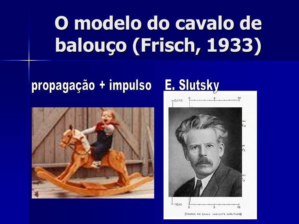 O modelo do cavalo de balouço (Frisch, 1933)