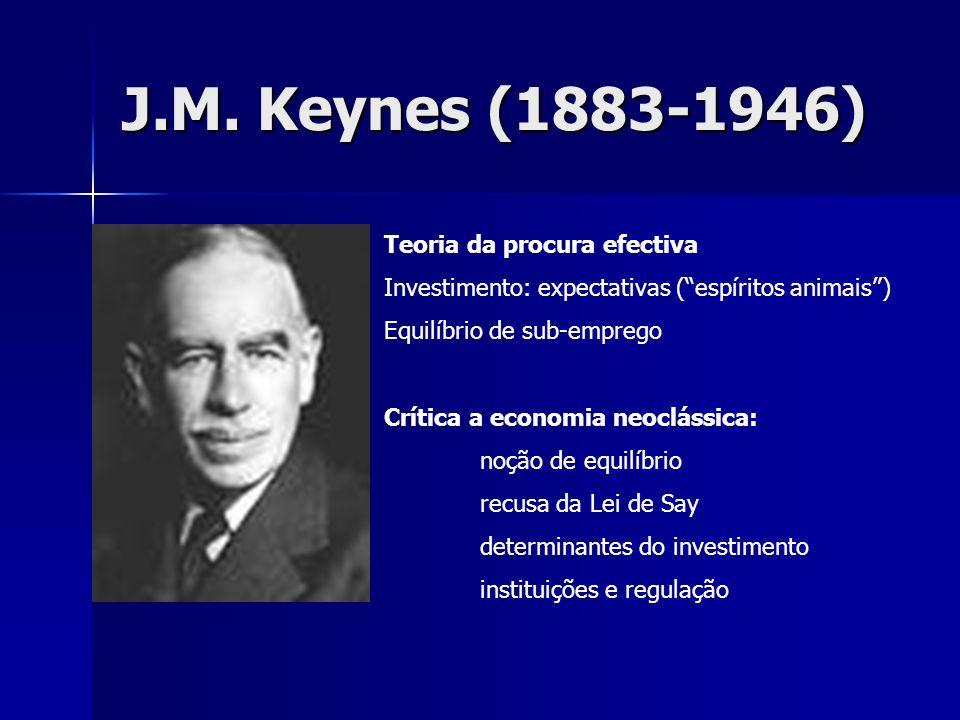 J.M. Keynes (1883-1946) Teoria da procura efectiva Investimento: expectativas (espíritos animais) Equilíbrio de sub-emprego Crítica a economia neoclás