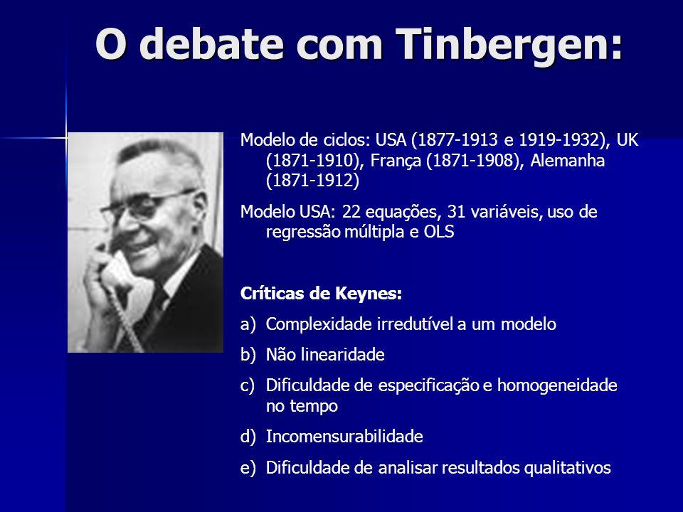 O debate com Tinbergen: Modelo de ciclos: USA (1877-1913 e 1919-1932), UK (1871-1910), França (1871-1908), Alemanha (1871-1912) Modelo USA: 22 equaçõe