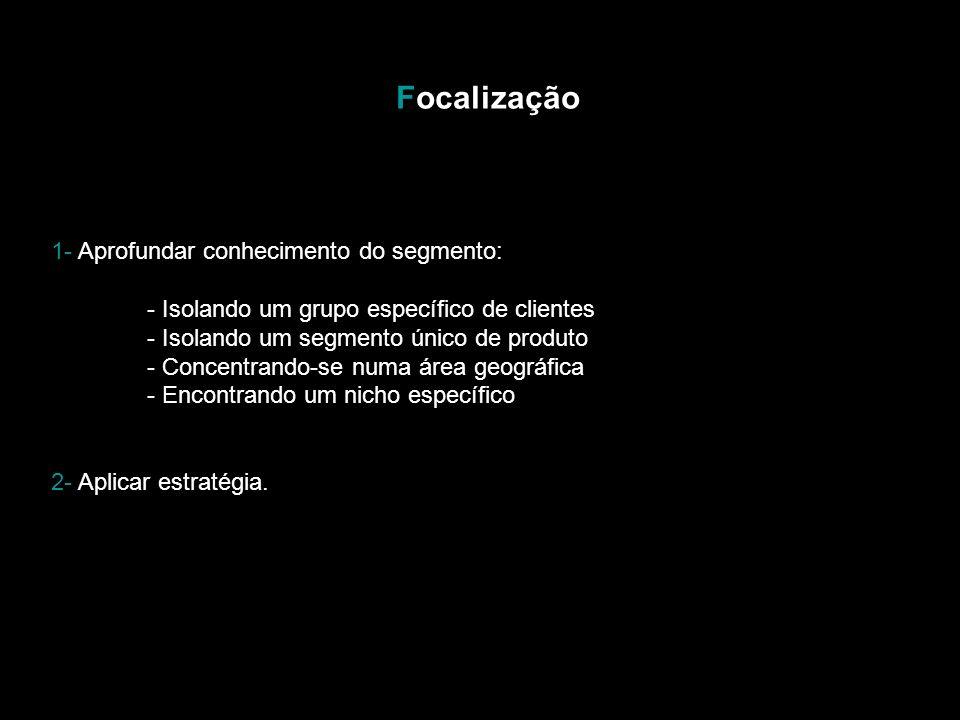 Focalização 1- Aprofundar conhecimento do segmento: - Isolando um grupo específico de clientes - Isolando um segmento único de produto - Concentrando-se numa área geográfica - Encontrando um nicho específico 2- Aplicar estratégia.