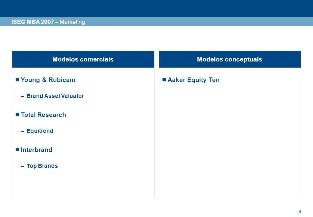 10 ISEG MBA 2007 – Marketing Modelos comerciaisModelos conceptuais Young & Rubicam –Brand Asset Valuator Total Research –Equitrend Interbrand –Top Bra