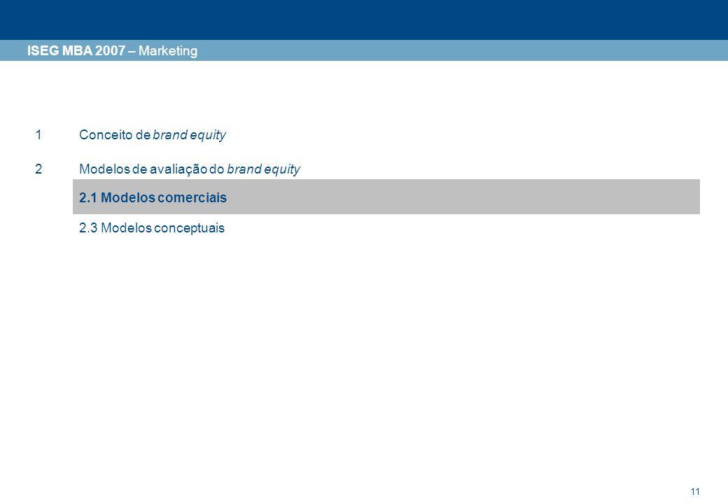 11 1Conceito de brand equity 2Modelos de avaliação do brand equity 2.1 Modelos comerciais 2.3 Modelos conceptuais ISEG MBA 2007 – Marketing