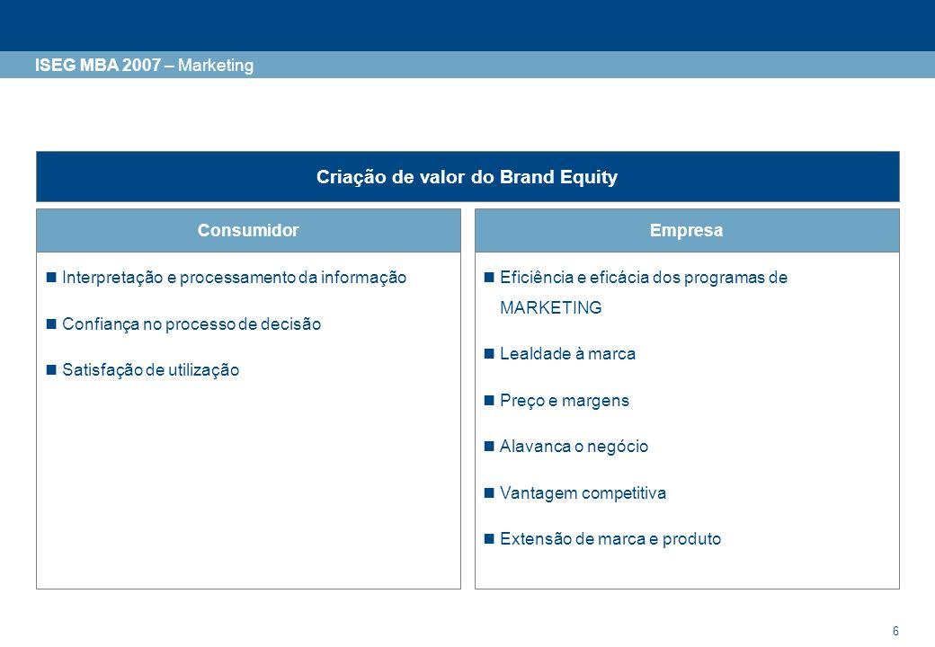 6 ISEG MBA 2007 – Marketing Consumidor Criação de valor do Brand Equity Empresa Interpretação e processamento da informação Confiança no processo de d