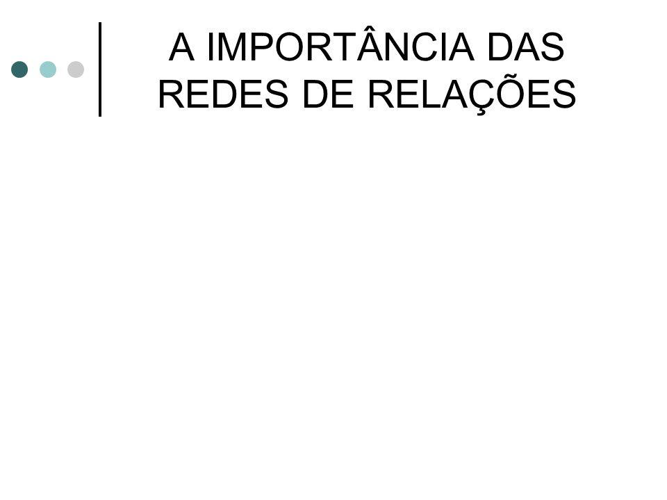 A IMPORTÂNCIA DAS REDES DE RELAÇÕES