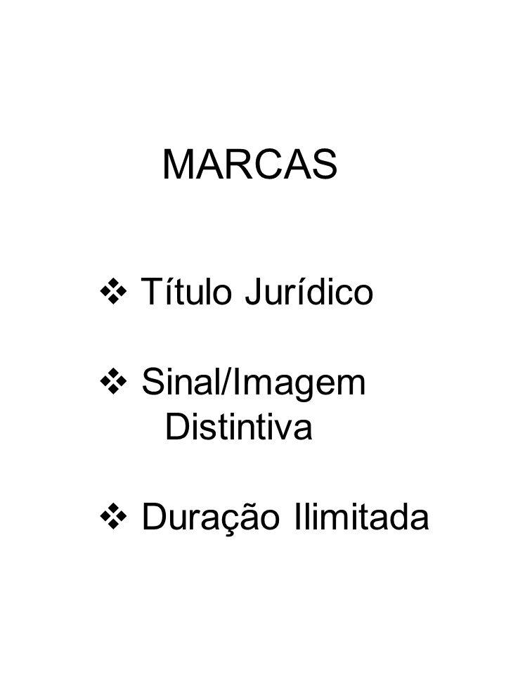MARCAS Título Jurídico Sinal/Imagem Distintiva Duração Ilimitada