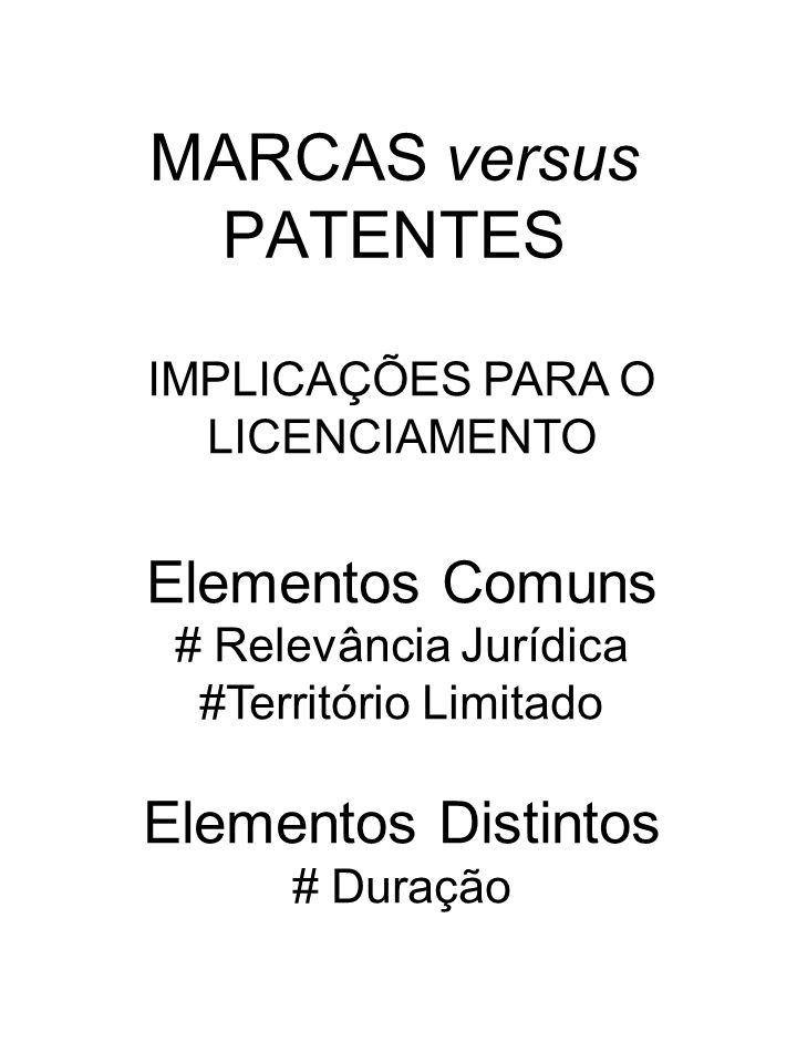 MARCAS versus PATENTES IMPLICAÇÕES PARA O LICENCIAMENTO Elementos Comuns # Relevância Jurídica #Território Limitado Elementos Distintos # Duração