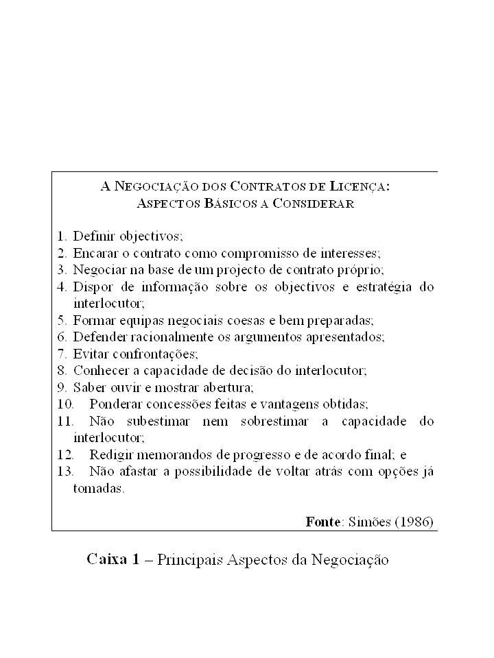 ESTRUTURA DOS CONTRATOS DE LICENÇA Disposições Introdutórias Definições Elementos e âmbito do contrato Obrigações dos intervenientes Compensações financeiras Vigência Legislação aplicável e resolução de litígios