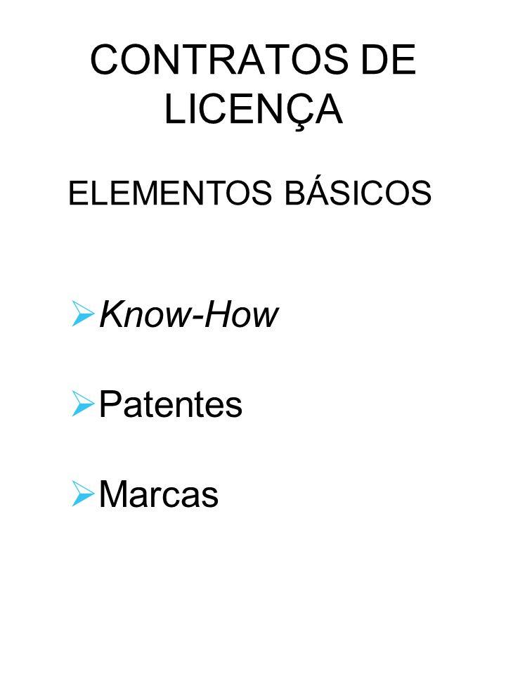 CONTRATOS DE LICENÇA ELEMENTOS BÁSICOS Know-How Patentes Marcas