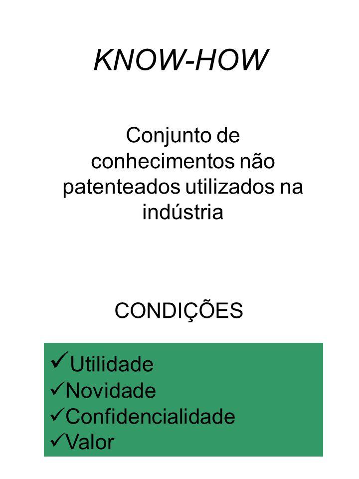 KNOW-HOW Conjunto de conhecimentos não patenteados utilizados na indústria CONDIÇÕES Utilidade Novidade Confidencialidade Valor