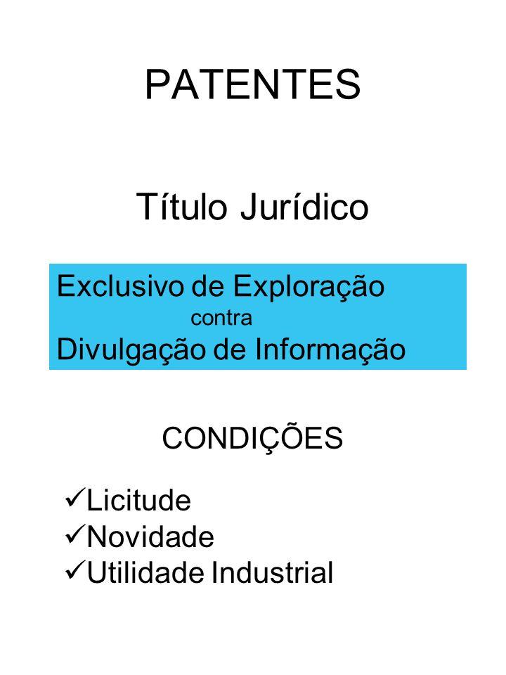 PATENTES Título Jurídico Exclusivo de Exploração contra Divulgação de Informação CONDIÇÕES Licitude Novidade Utilidade Industrial