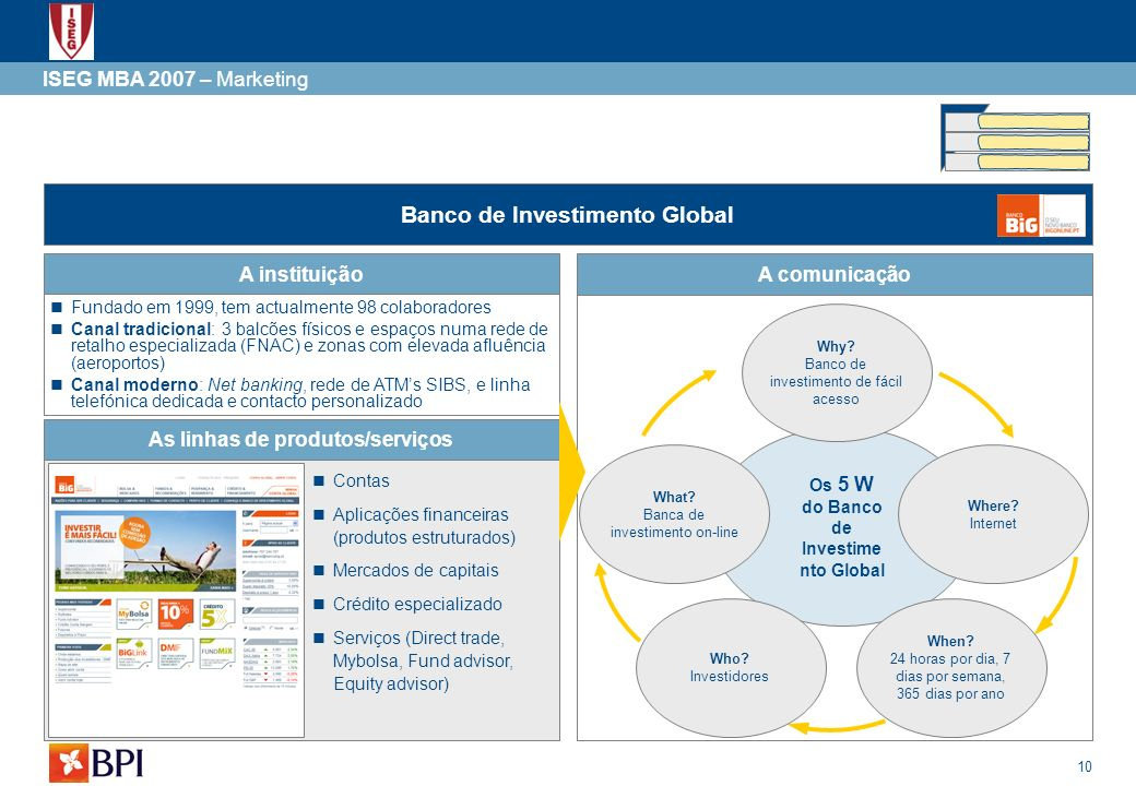 10 Os 5 W do Banco de Investime nto Global ISEG MBA 2007 – Marketing Banco de Investimento Global A comunicaçãoA instituição Fundado em 1999, tem actu