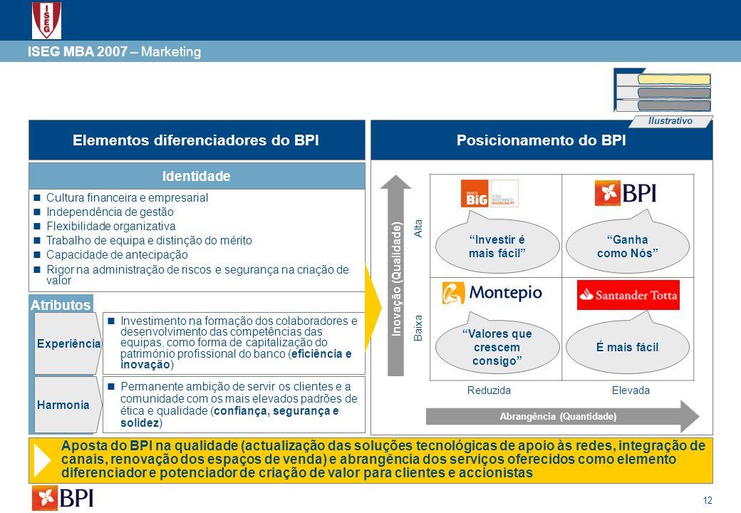 12 ISEG MBA 2007 – Marketing Aposta do BPI na qualidade (actualização das soluções tecnológicas de apoio às redes, integração de canais, renovação dos