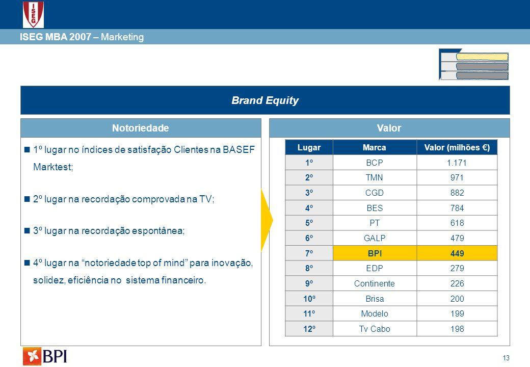 13 ISEG MBA 2007 – Marketing Brand Equity ValorNotoriedade 1º lugar no índices de satisfação Clientes na BASEF Marktest; 2º lugar na recordação compro