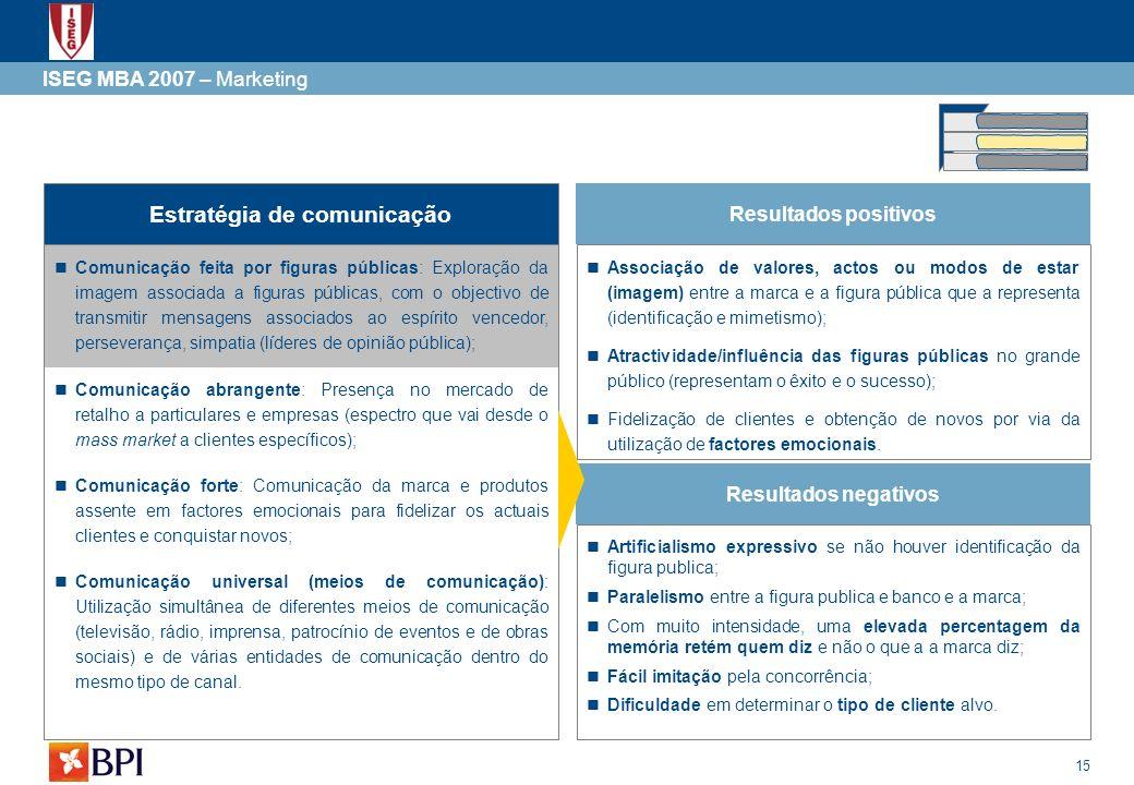 15 Comunicação feita por figuras públicas: Exploração da imagem associada a figuras públicas, com o objectivo de transmitir mensagens associados ao es